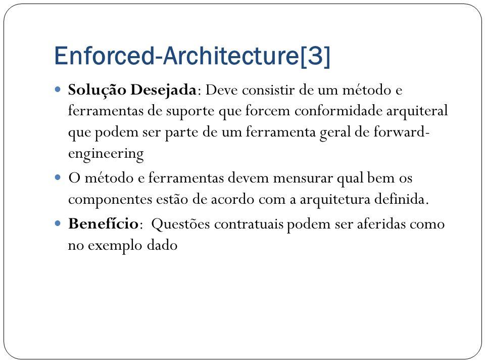 Enforced-Architecture[3]